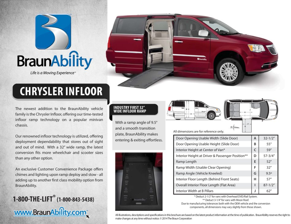 Braunability Chrysler Power Infloor Ramp Side Entry Wheelchair Van